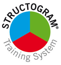 Logo structogram